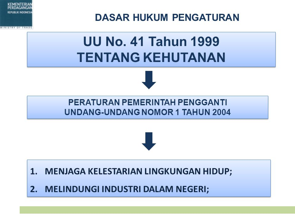 UU No. 41 Tahun 1999 TENTANG KEHUTANAN