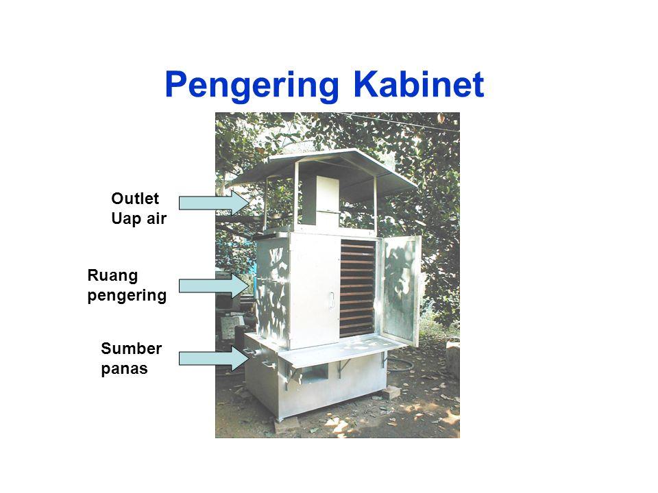 Pengering Kabinet Outlet Uap air Ruang pengering Sumber panas