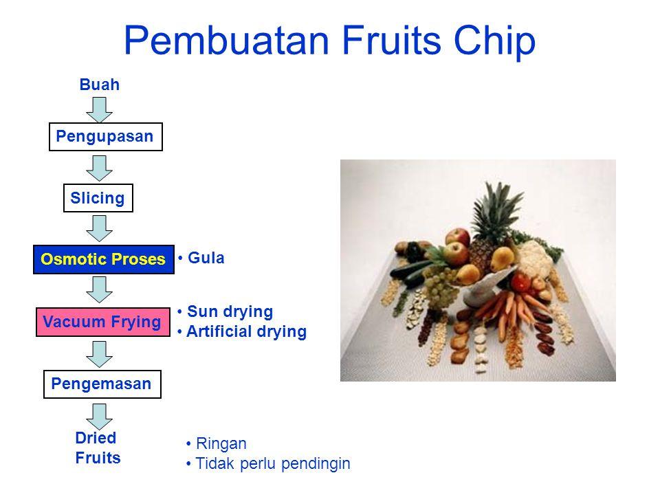 Pembuatan Fruits Chip Buah Pengupasan Slicing Osmotic Proses Gula