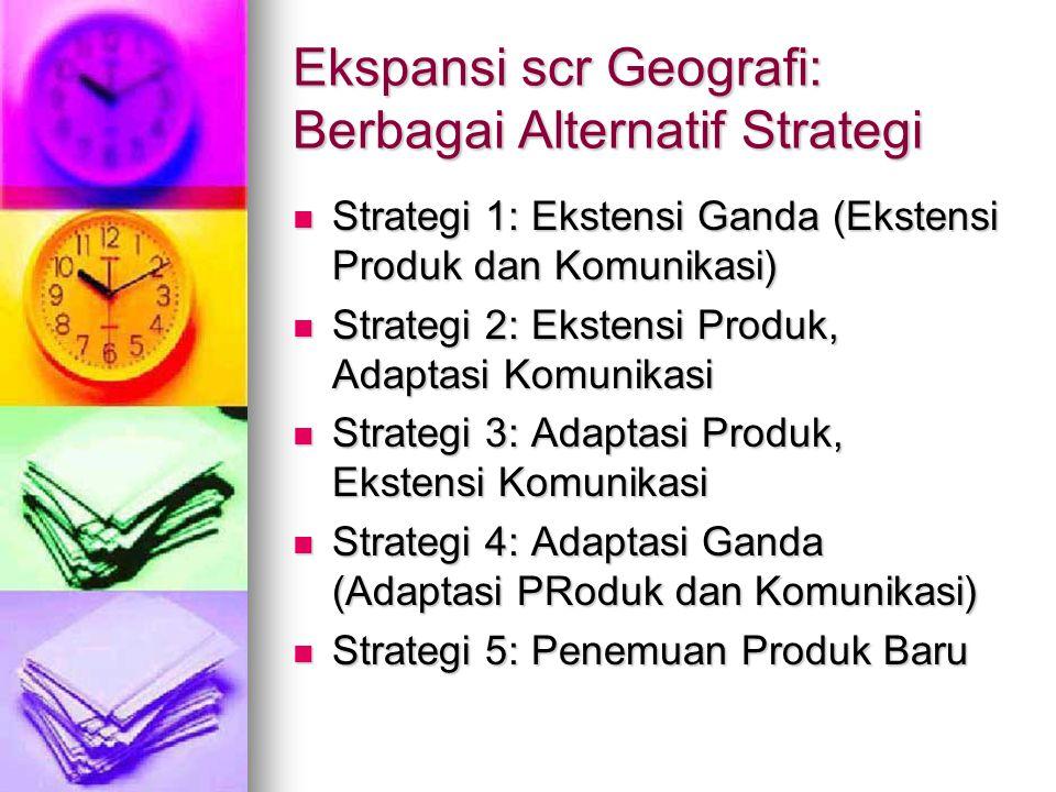 Ekspansi scr Geografi: Berbagai Alternatif Strategi