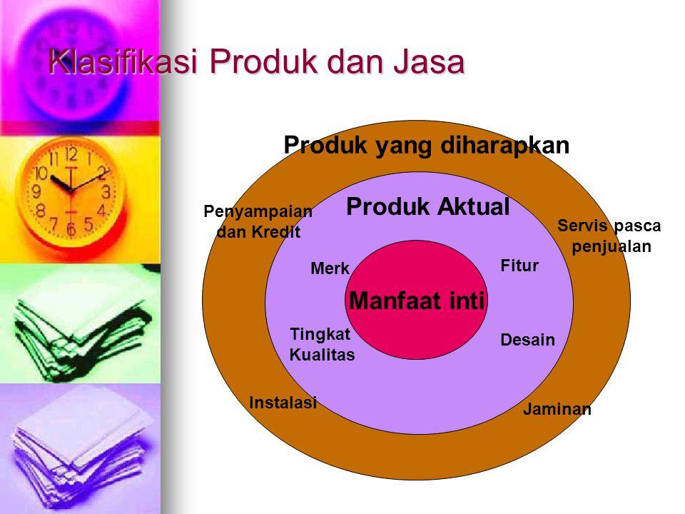 Klasifikasi Produk dan Jasa