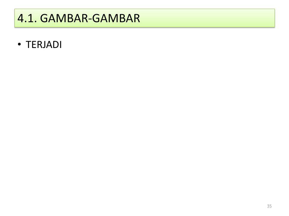 4.1. GAMBAR-GAMBAR TERJADI