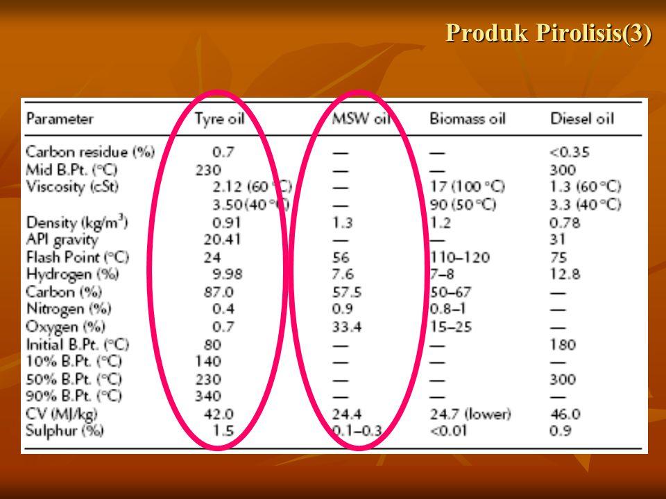 Produk Pirolisis(3)
