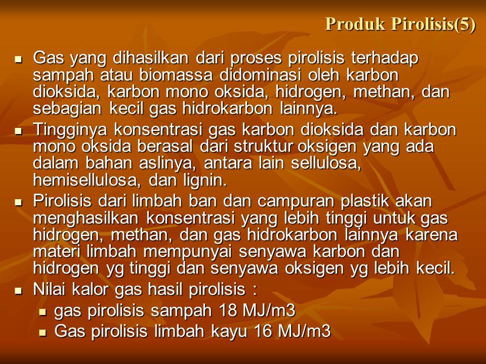 Produk Pirolisis(5)
