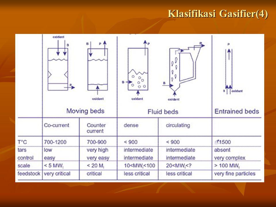 Klasifikasi Gasifier(4)