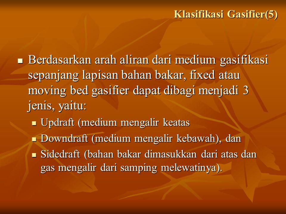 Klasifikasi Gasifier(5)
