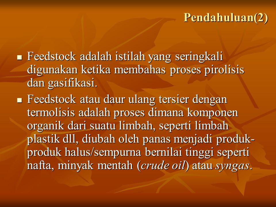 Pendahuluan(2) Feedstock adalah istilah yang seringkali digunakan ketika membahas proses pirolisis dan gasifikasi.