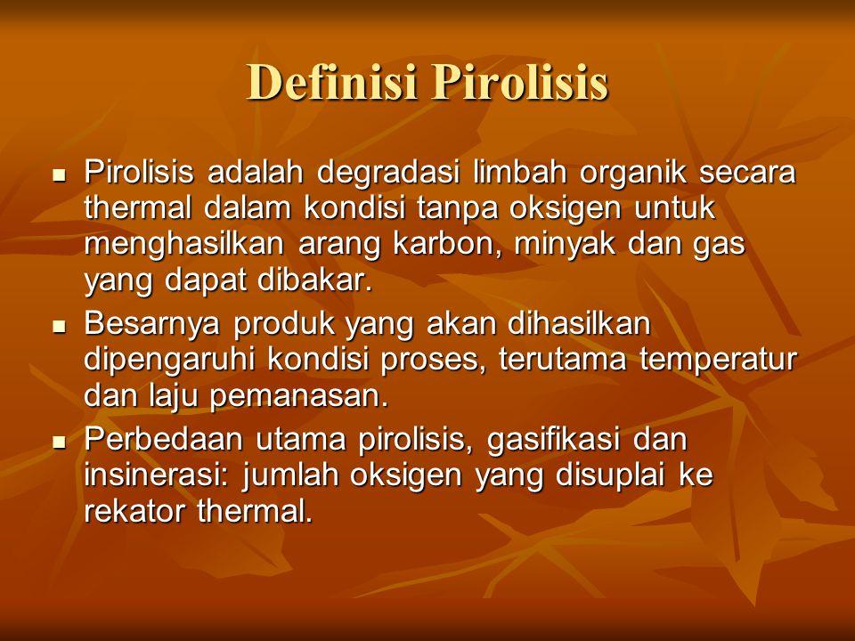 Definisi Pirolisis