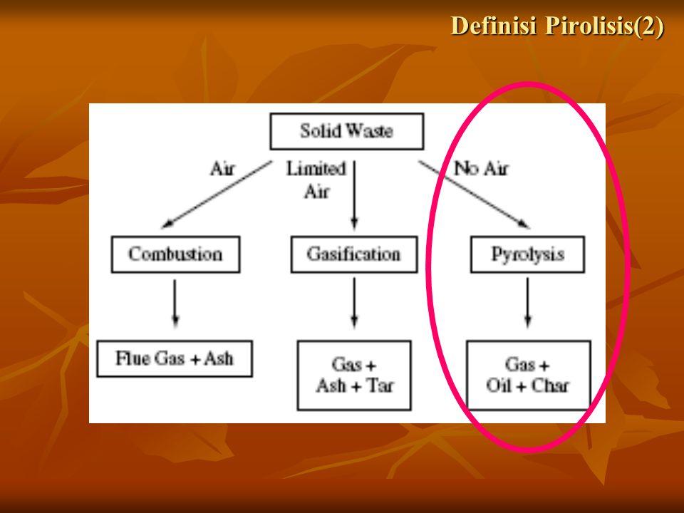 Definisi Pirolisis(2)