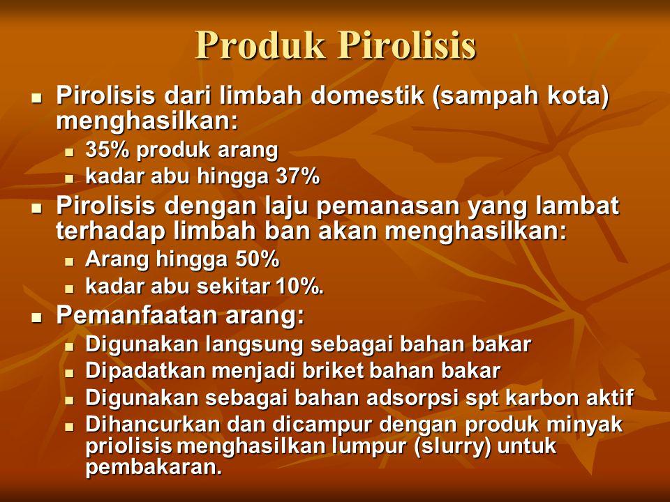 Produk Pirolisis Pirolisis dari limbah domestik (sampah kota) menghasilkan: 35% produk arang. kadar abu hingga 37%