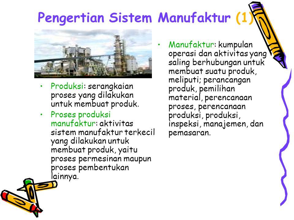 Pengertian Sistem Manufaktur (1)