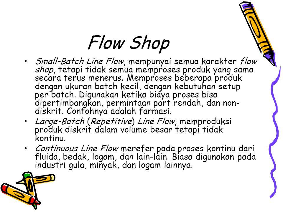 Flow Shop