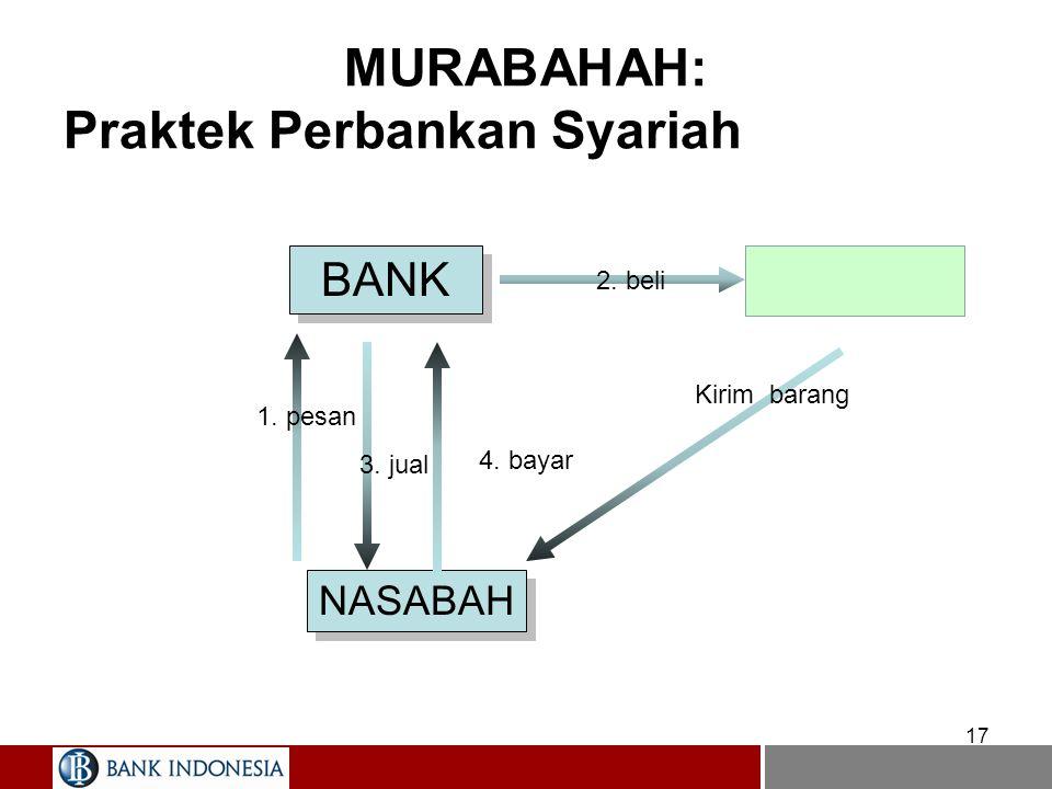 MURABAHAH: Praktek Perbankan Syariah