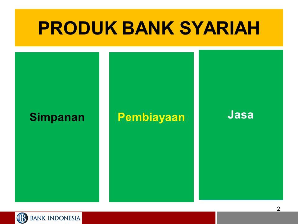 PRODUK BANK SYARIAH Jasa Simpanan Pembiayaan Giro iB Tabungan iB