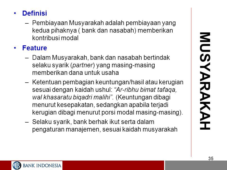 MUSYARAKAH Definisi Feature