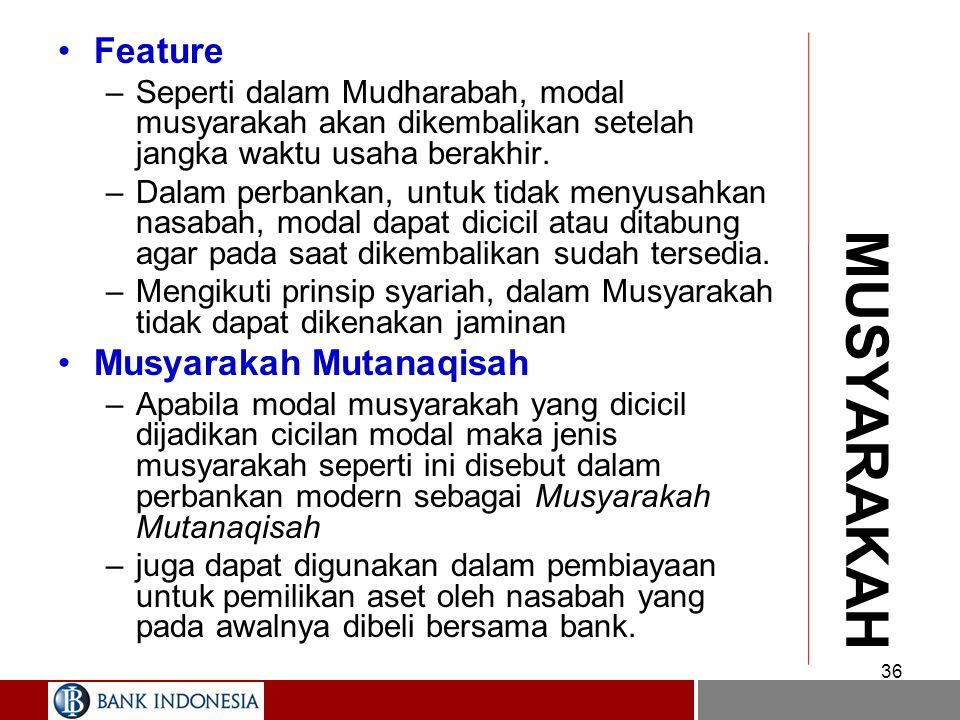 MUSYARAKAH Feature Musyarakah Mutanaqisah