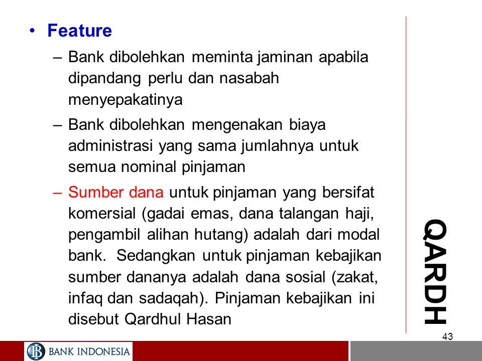 Feature Bank dibolehkan meminta jaminan apabila dipandang perlu dan nasabah menyepakatinya.