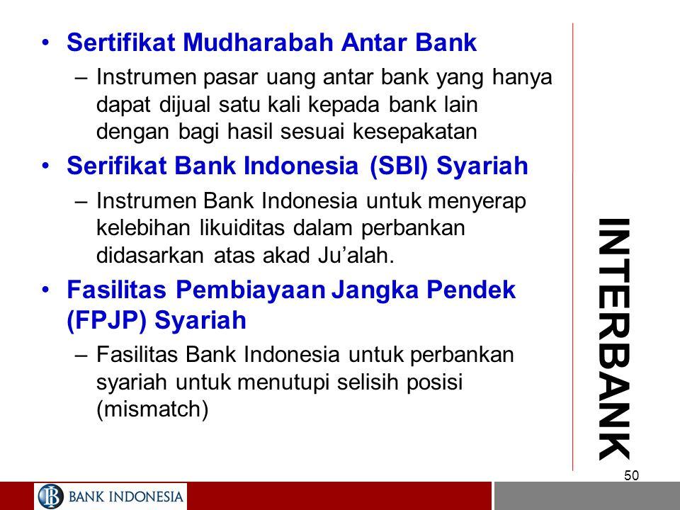 INTERBANK Sertifikat Mudharabah Antar Bank