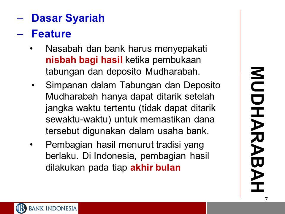 MUDHARABAH Dasar Syariah Feature