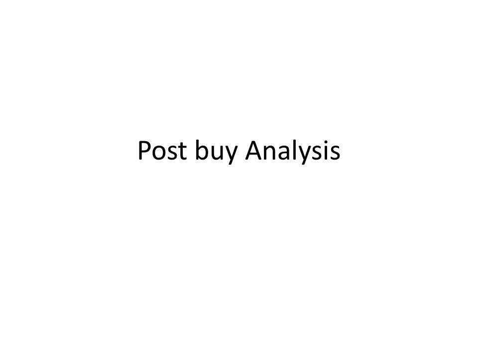 Post buy Analysis