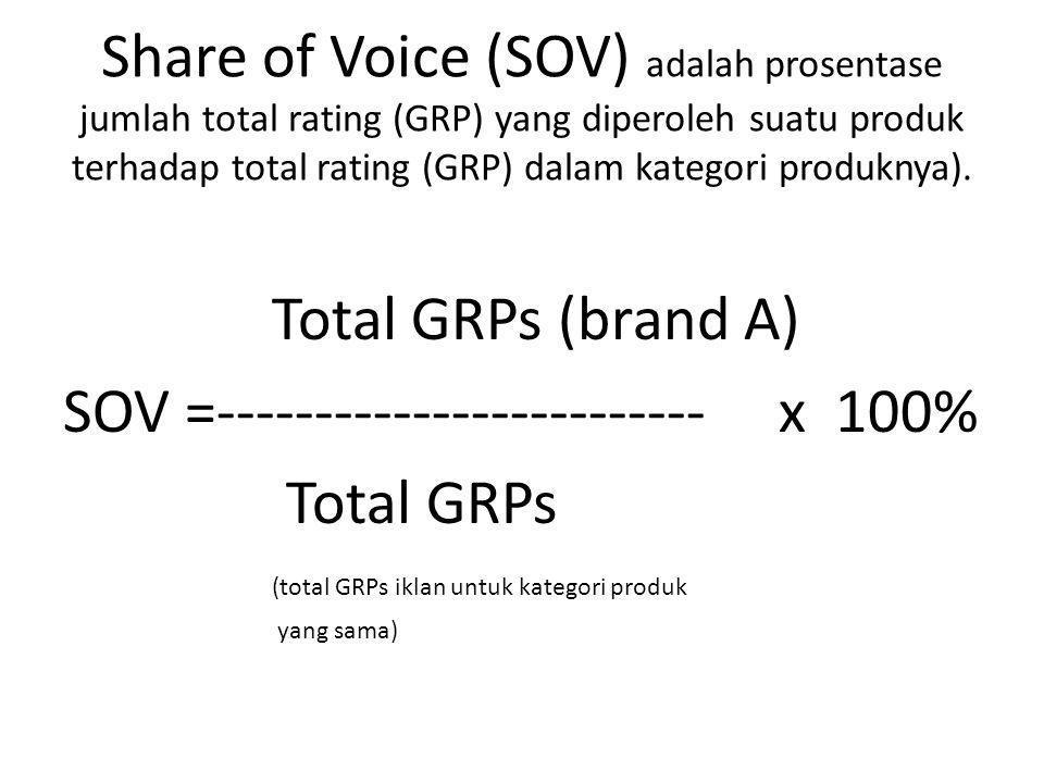 SOV =------------------------- x 100% Total GRPs