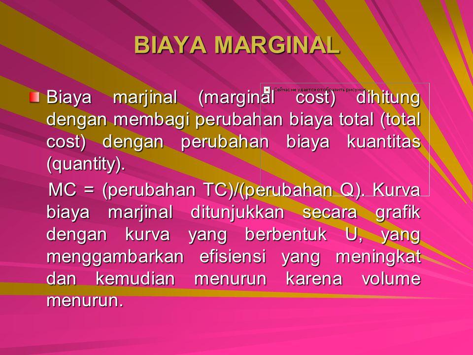 BIAYA MARGINAL Biaya marjinal (marginal cost) dihitung dengan membagi perubahan biaya total (total cost) dengan perubahan biaya kuantitas (quantity).