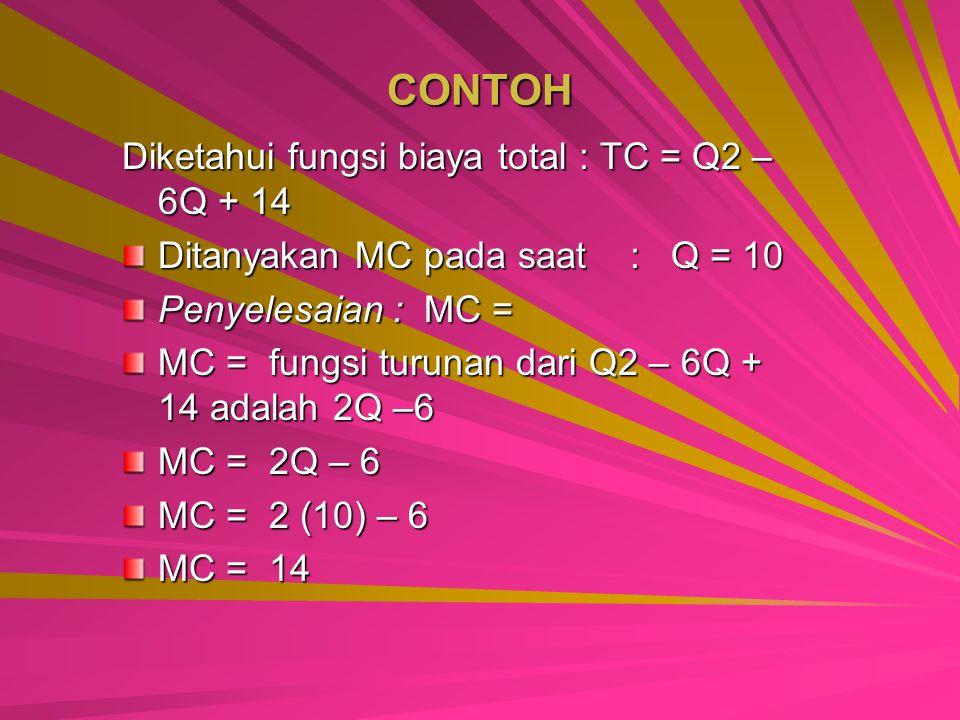 CONTOH Diketahui fungsi biaya total : TC = Q2 – 6Q + 14
