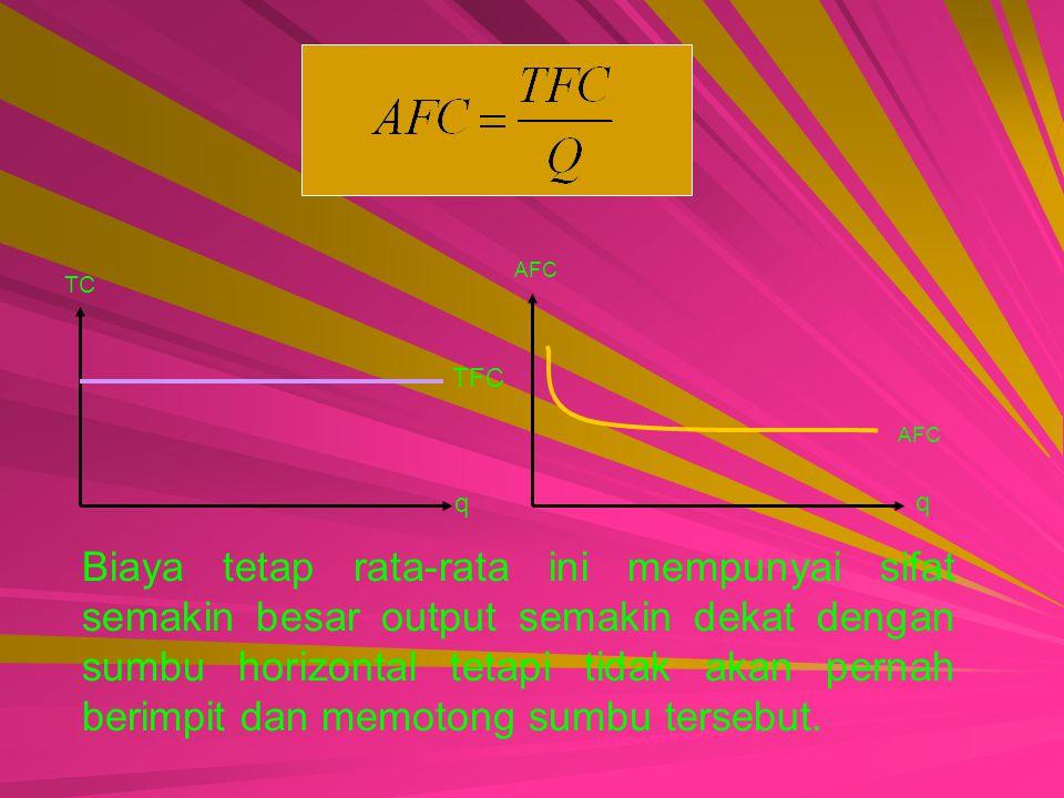 AFC TC. TFC. AFC. q. q.