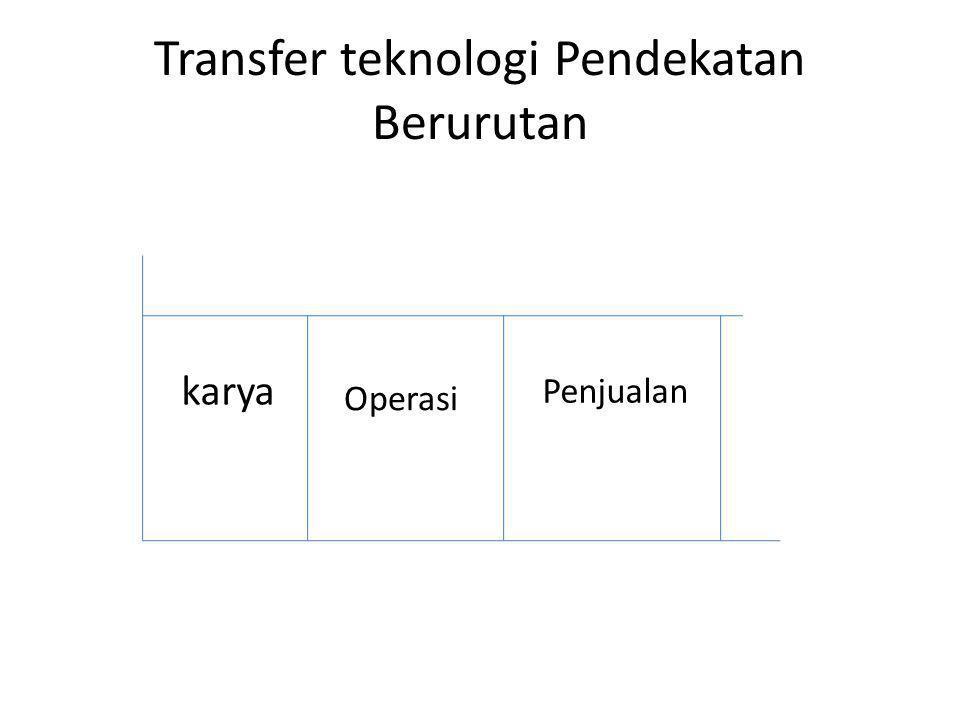 Transfer teknologi Pendekatan Berurutan