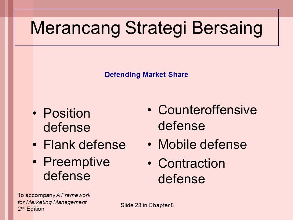 Merancang Strategi Bersaing