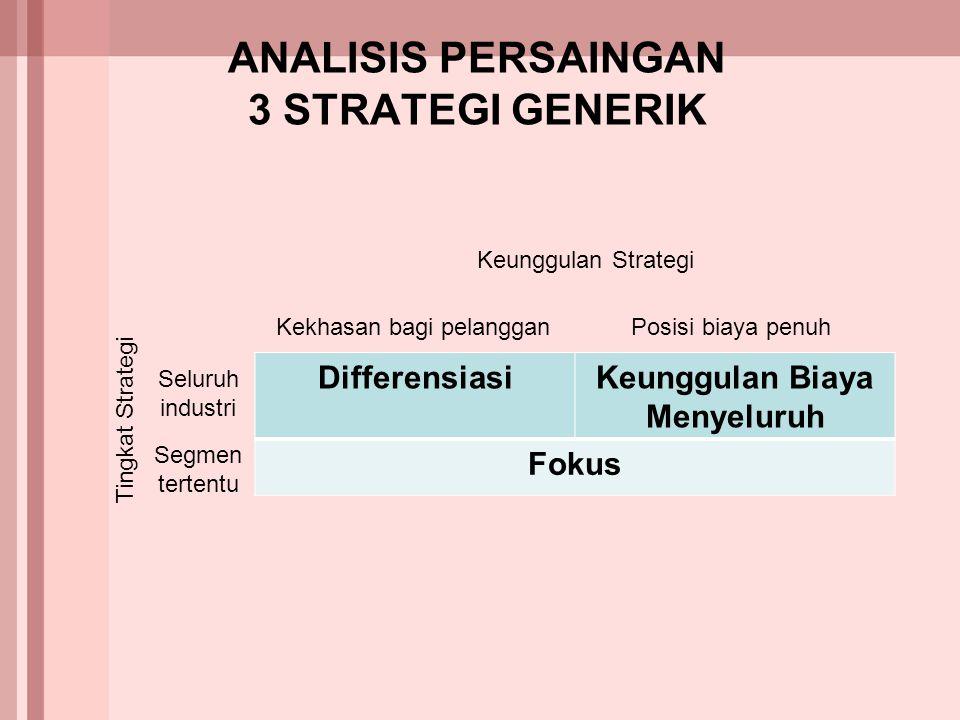 ANALISIS PERSAINGAN 3 STRATEGI GENERIK
