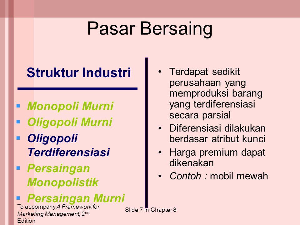 Pasar Bersaing Struktur Industri Monopoli Murni Oligopoli Murni