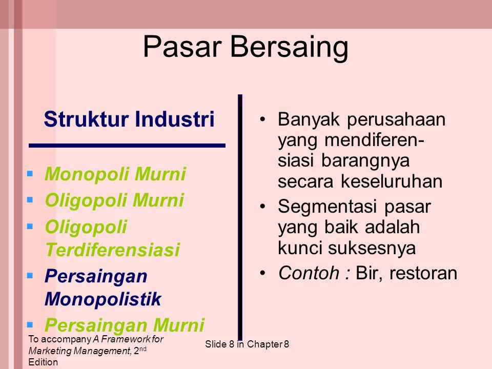 Pasar Bersaing Struktur Industri