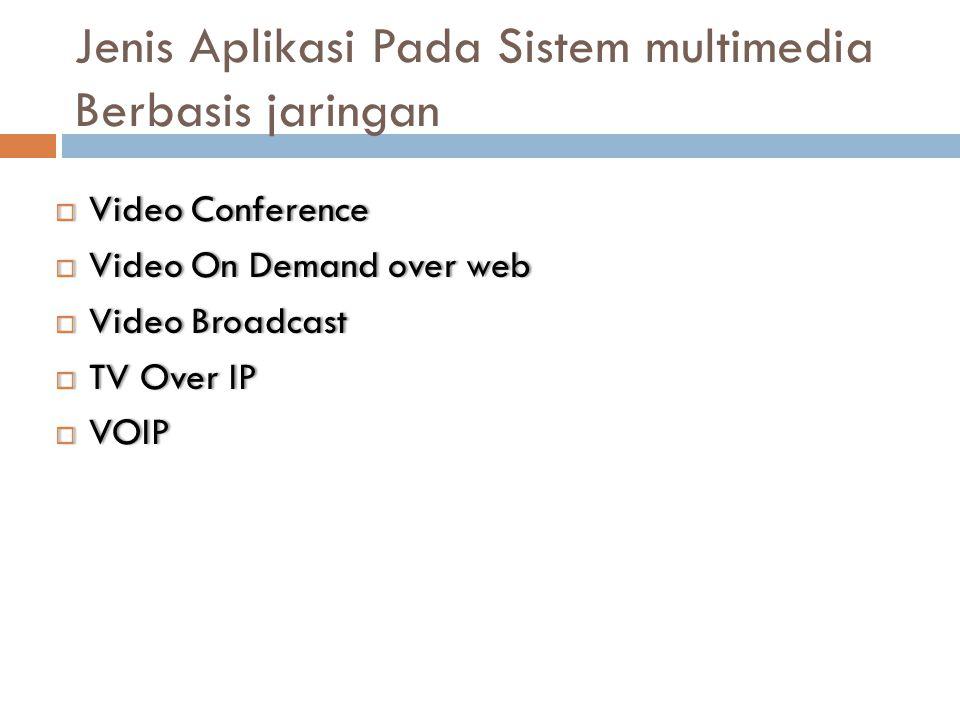 Jenis Aplikasi Pada Sistem multimedia Berbasis jaringan