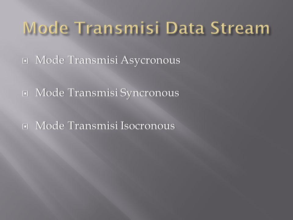 Mode Transmisi Data Stream