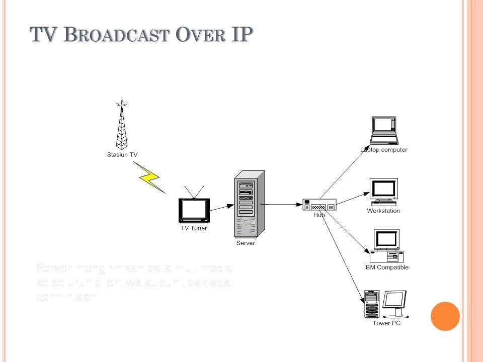 TV Broadcast Over IP