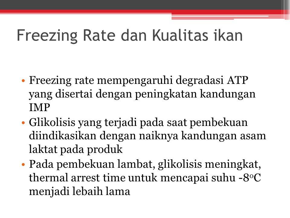 Freezing Rate dan Kualitas ikan