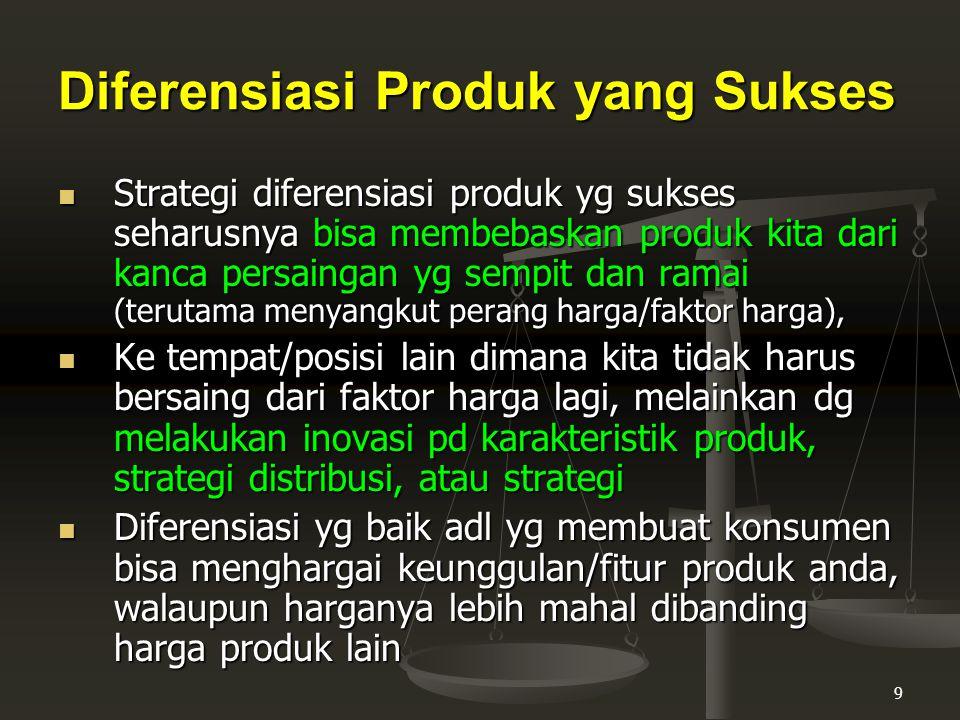 Diferensiasi Produk yang Sukses