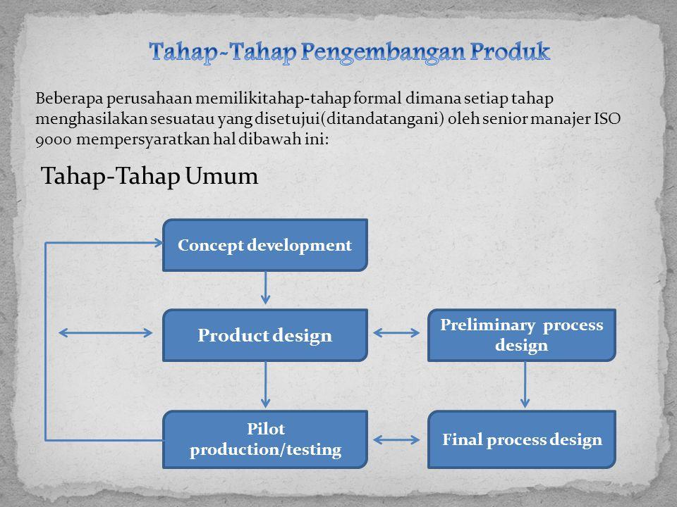 Tahap-Tahap Pengembangan Produk