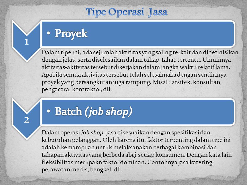 1 2 Batch (job shop) Tipe Operasi Jasa Proyek
