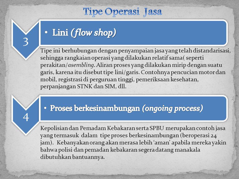3 4 Tipe Operasi Jasa Lini (flow shop)