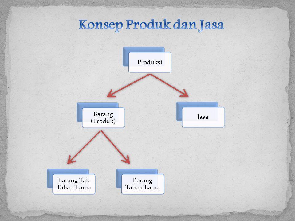 Konsep Produk dan Jasa Produksi Jasa Barang Tak Tahan Lama