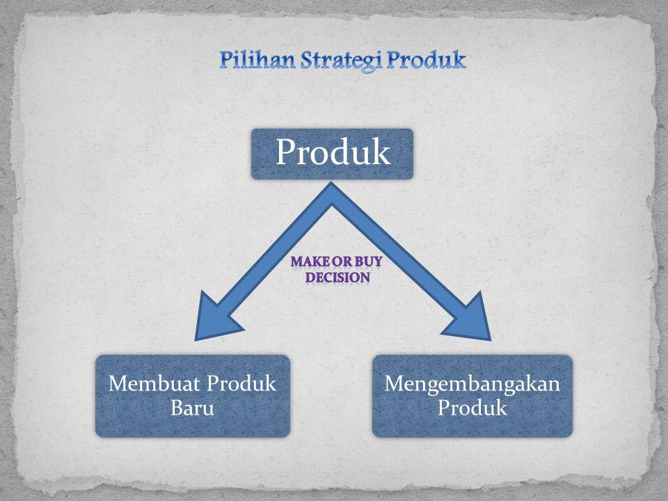 Pilihan Strategi Produk