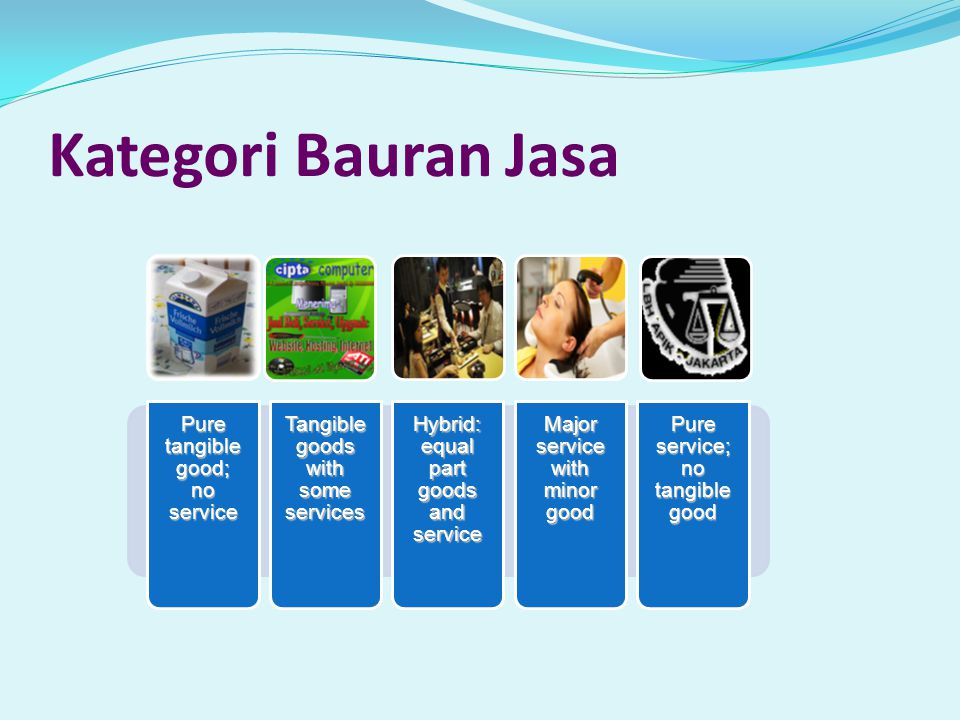 Kategori Bauran Jasa Pure tangible good; no service
