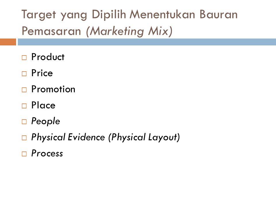 Target yang Dipilih Menentukan Bauran Pemasaran (Marketing Mix)