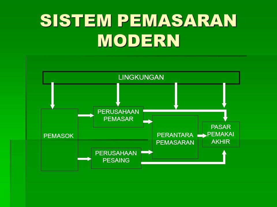 SISTEM PEMASARAN MODERN