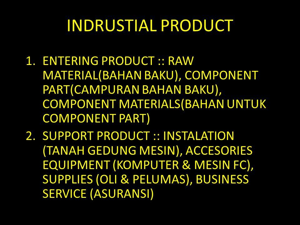 INDRUSTIAL PRODUCT ENTERING PRODUCT :: RAW MATERIAL(BAHAN BAKU), COMPONENT PART(CAMPURAN BAHAN BAKU), COMPONENT MATERIALS(BAHAN UNTUK COMPONENT PART)