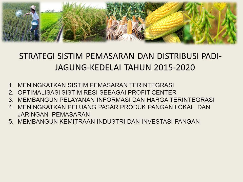 STRATEGI SISTIM PEMASARAN DAN DISTRIBUSI PADI-JAGUNG-KEDELAI TAHUN 2015-2020