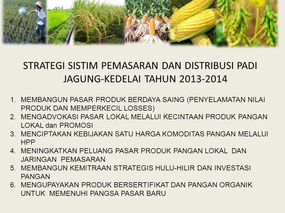 STRATEGI SISTIM PEMASARAN DAN DISTRIBUSI PADI JAGUNG-KEDELAI TAHUN 2013-2014