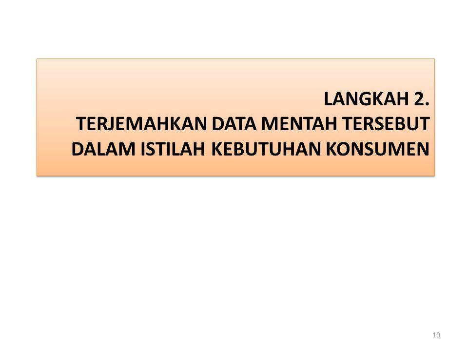 Langkah 2. Terjemahkan data mentah tersebut dalam istilah kebutuhan konsumen